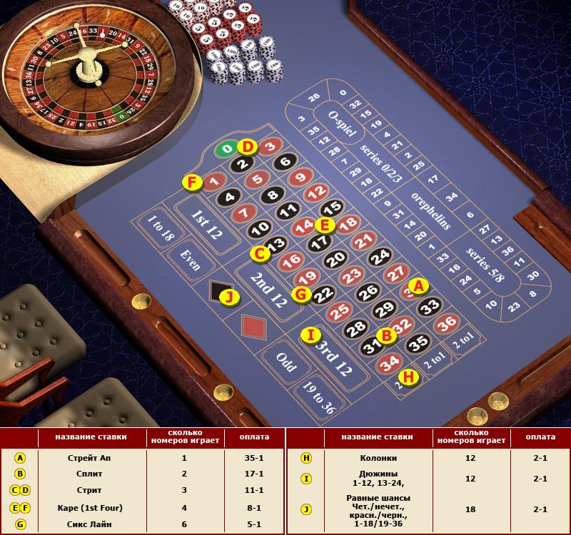 Рулетка системы макарова asm томас дональд казино в азов сити список